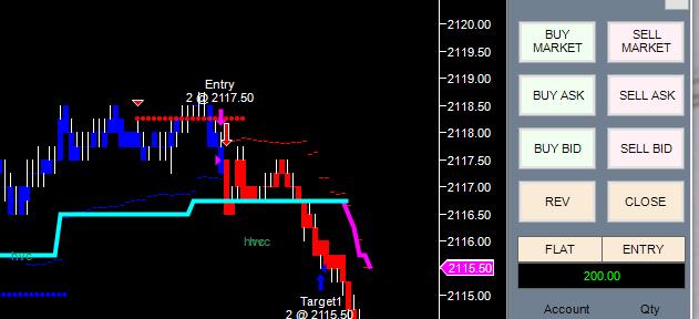 emini trading