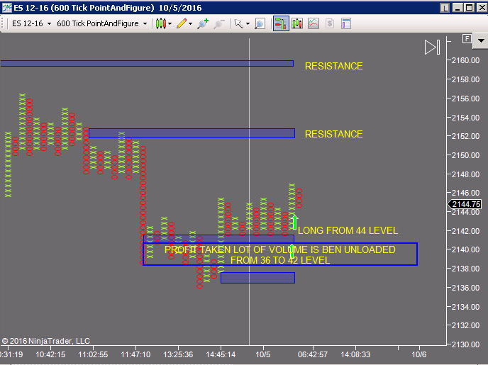 S Amp P500 Emini Futures Key Demand Supply Levels For 5th