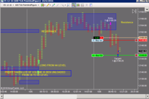 emini-trade-entry-update-06-th-october16